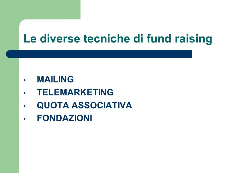 Le diverse tecniche di fund raising