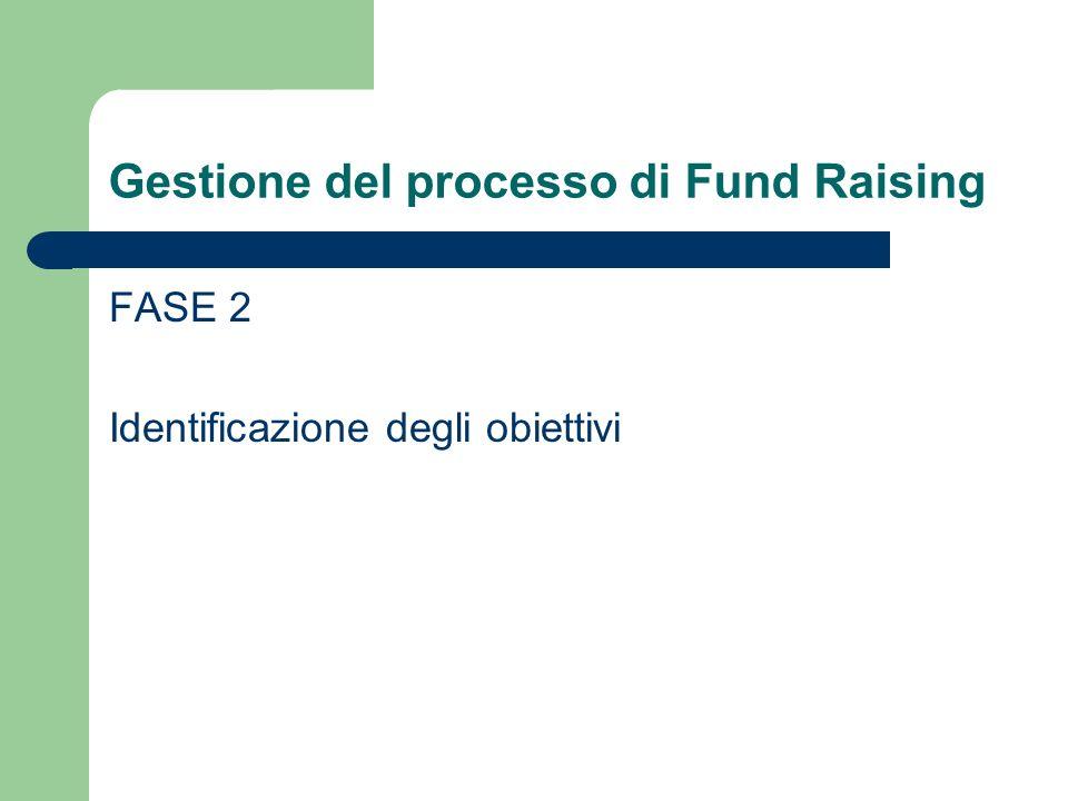 Gestione del processo di Fund Raising