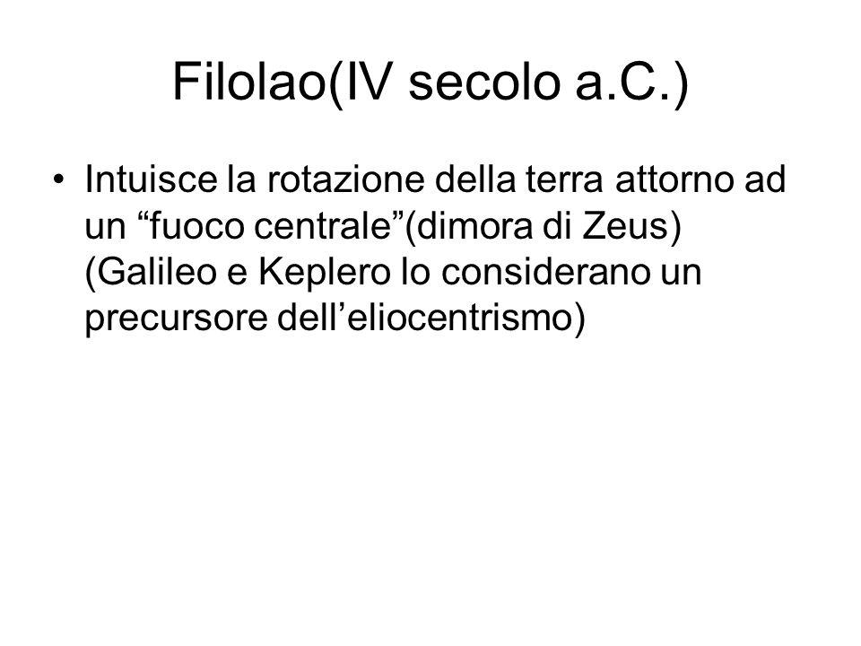 Filolao(IV secolo a.C.)