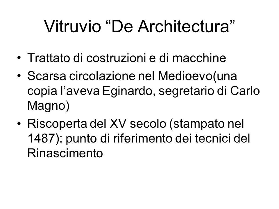 Vitruvio De Architectura