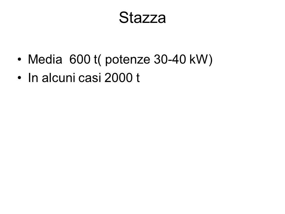 Stazza Media 600 t( potenze 30-40 kW) In alcuni casi 2000 t
