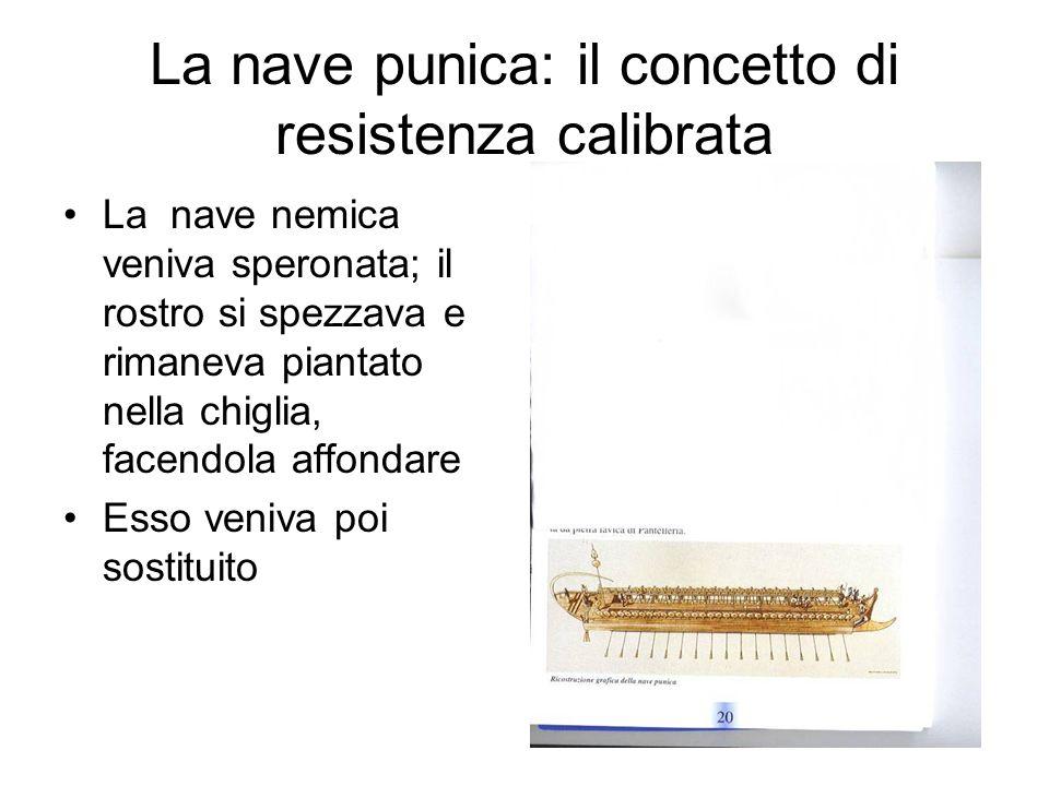 La nave punica: il concetto di resistenza calibrata