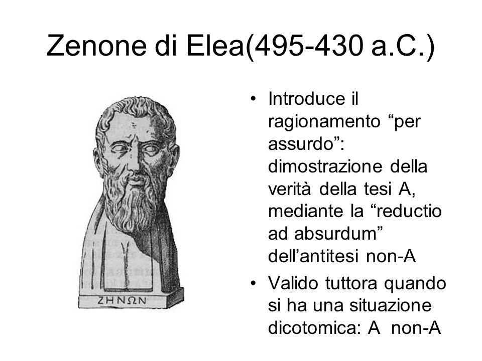 Zenone di Elea(495-430 a.C.)