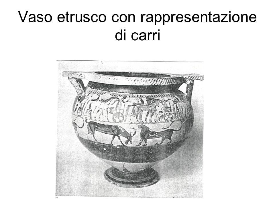 Vaso etrusco con rappresentazione di carri