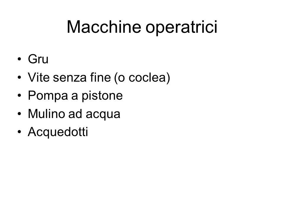 Macchine operatrici Gru Vite senza fine (o coclea) Pompa a pistone