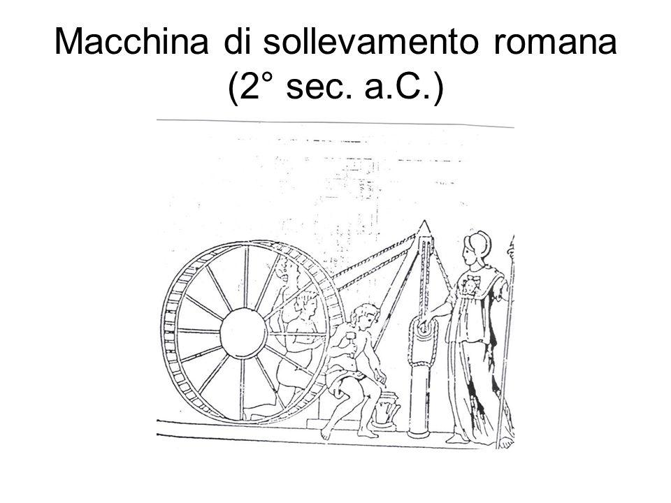 Macchina di sollevamento romana (2° sec. a.C.)