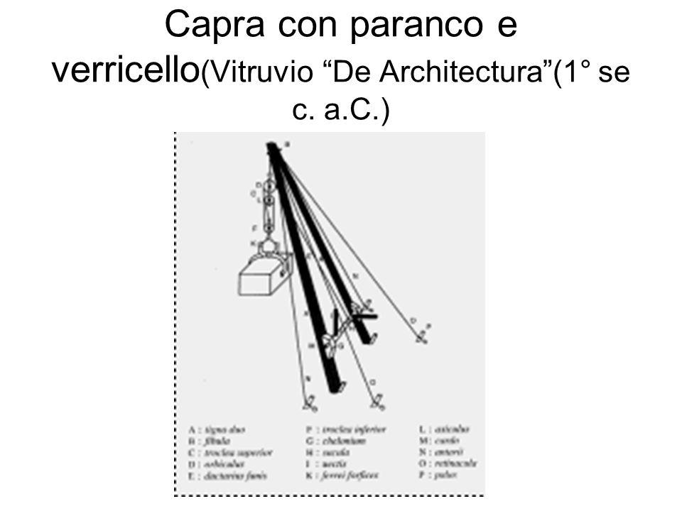 Capra con paranco e verricello(Vitruvio De Architectura (1° se c. a.C.)