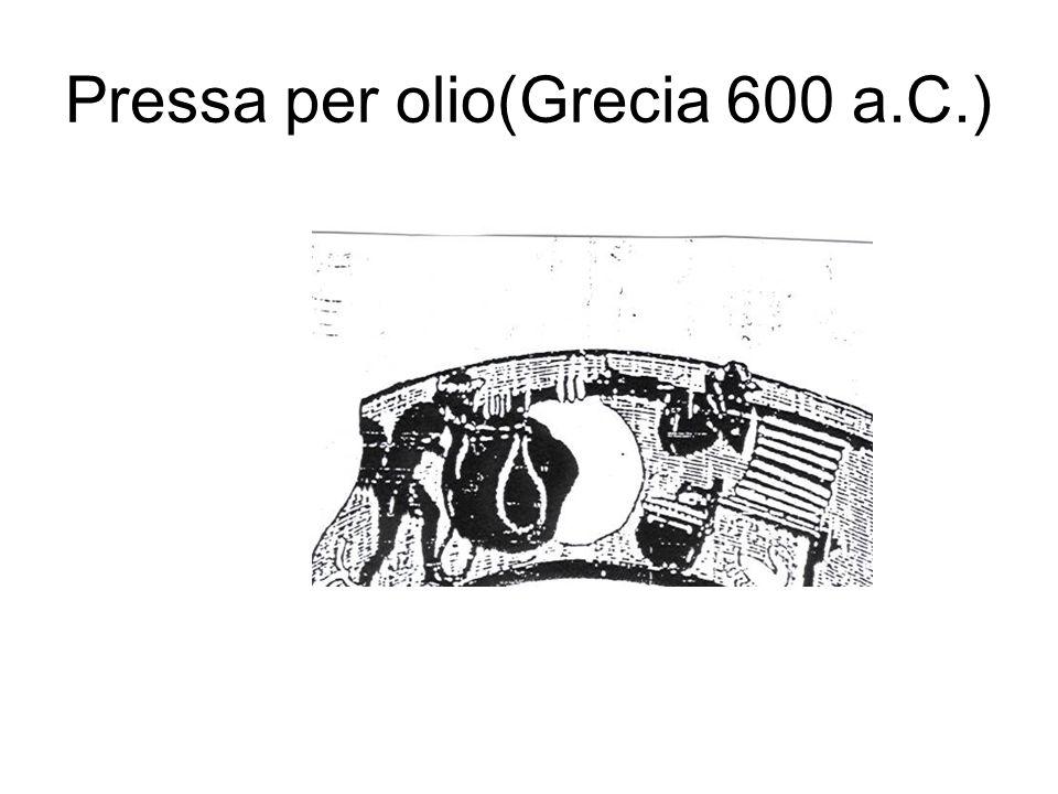 Pressa per olio(Grecia 600 a.C.)