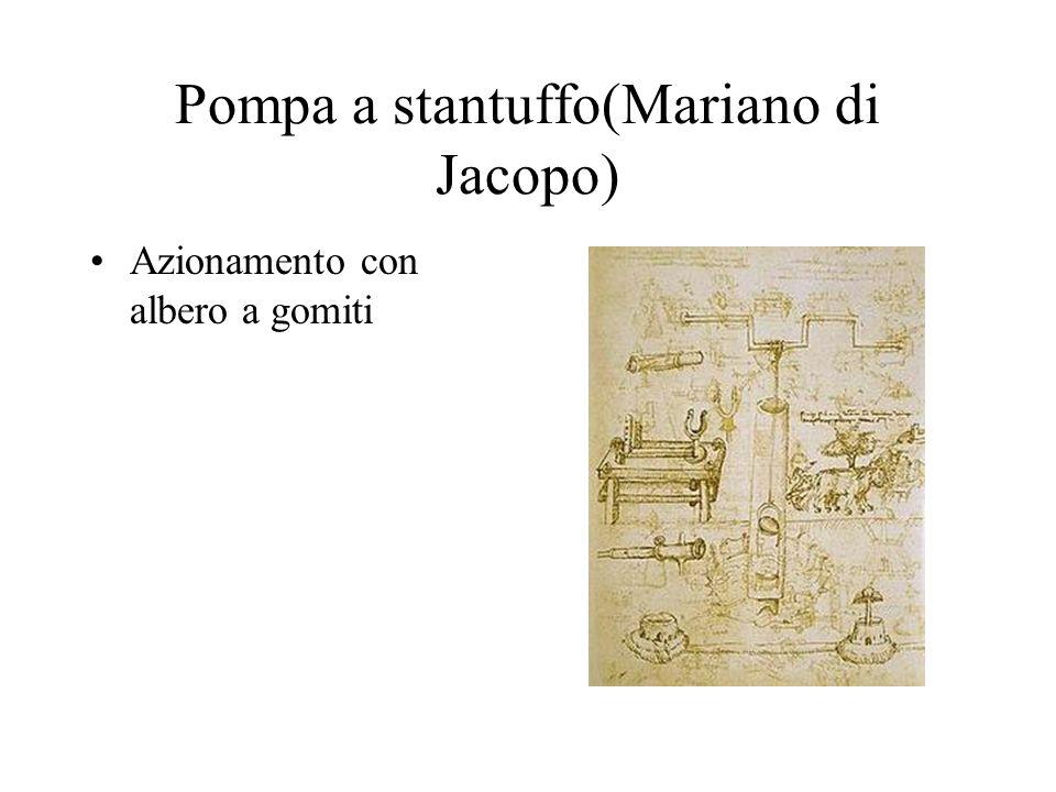 Pompa a stantuffo(Mariano di Jacopo)