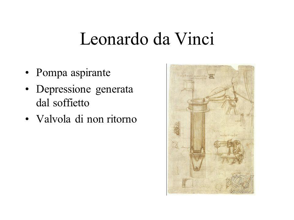 Leonardo da Vinci Pompa aspirante Depressione generata dal soffietto