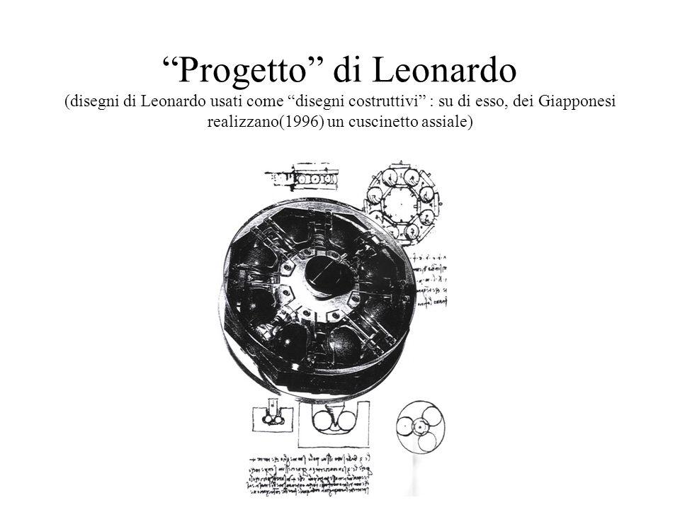 Progetto di Leonardo (disegni di Leonardo usati come disegni costruttivi : su di esso, dei Giapponesi realizzano(1996) un cuscinetto assiale)