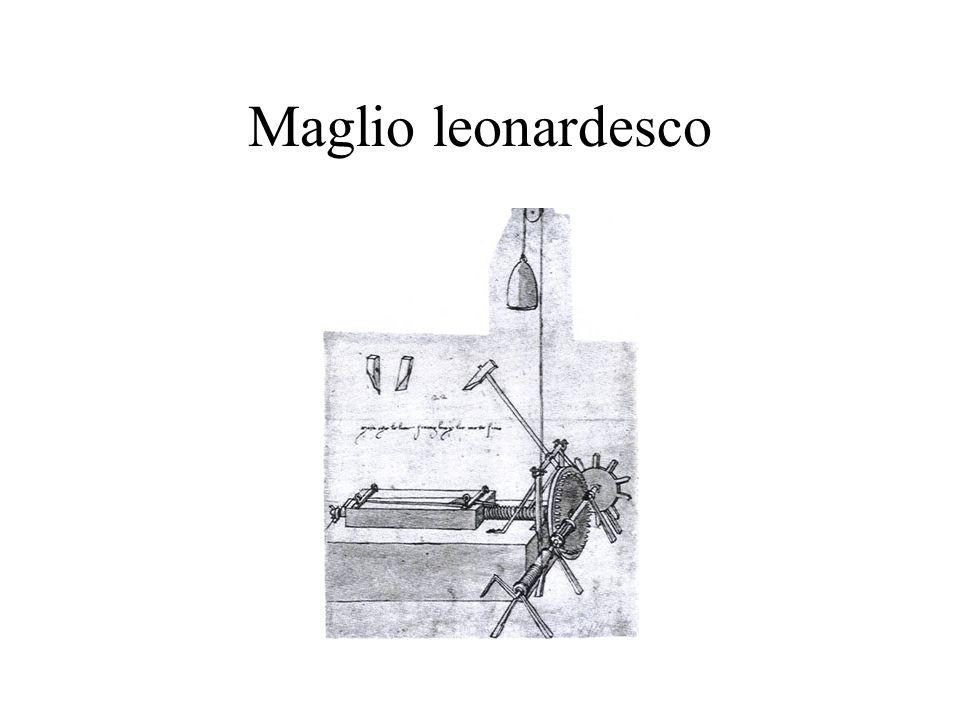 Maglio leonardesco
