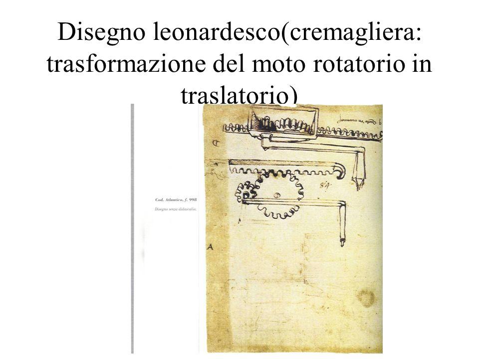Disegno leonardesco(cremagliera: trasformazione del moto rotatorio in traslatorio)