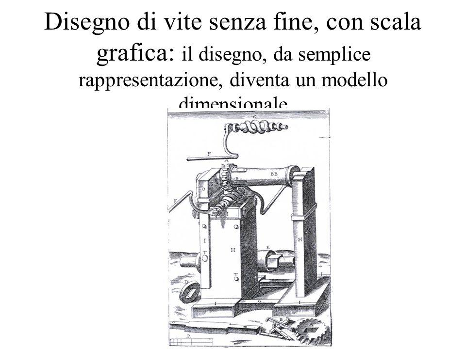 Disegno di vite senza fine, con scala grafica: il disegno, da semplice rappresentazione, diventa un modello dimensionale