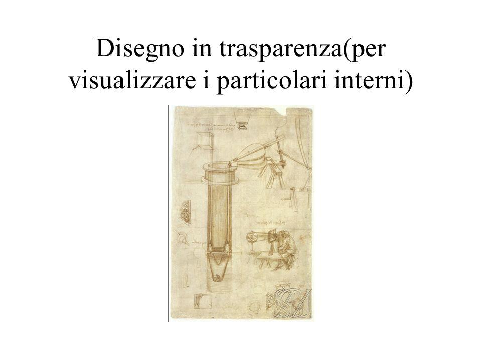 Disegno in trasparenza(per visualizzare i particolari interni)