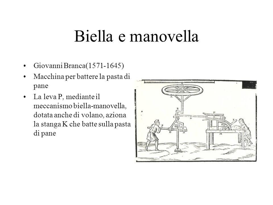 Biella e manovella Giovanni Branca(1571-1645)