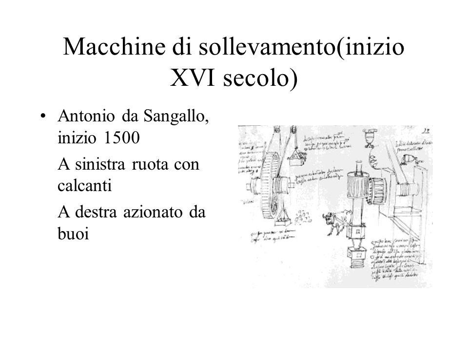 Macchine di sollevamento(inizio XVI secolo)