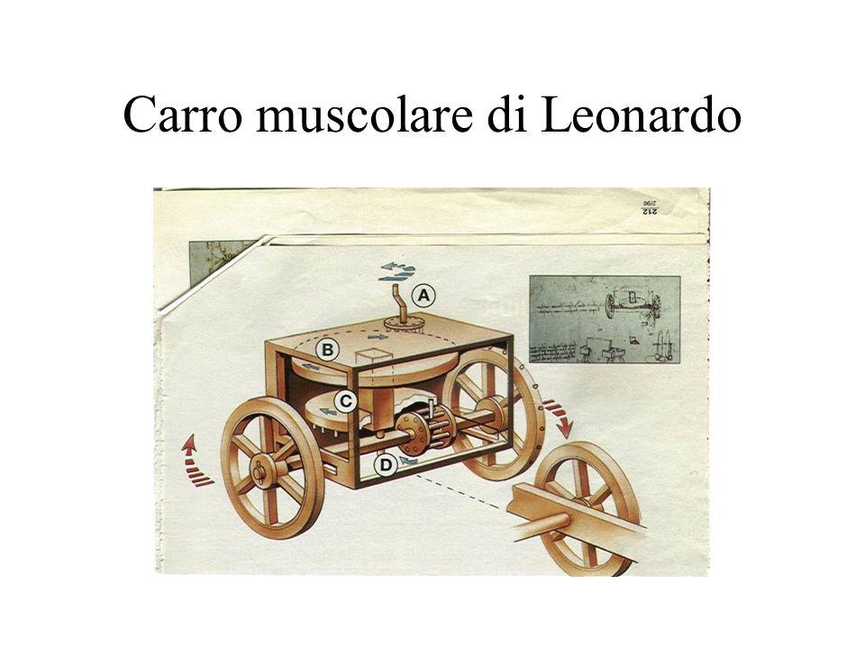Carro muscolare di Leonardo
