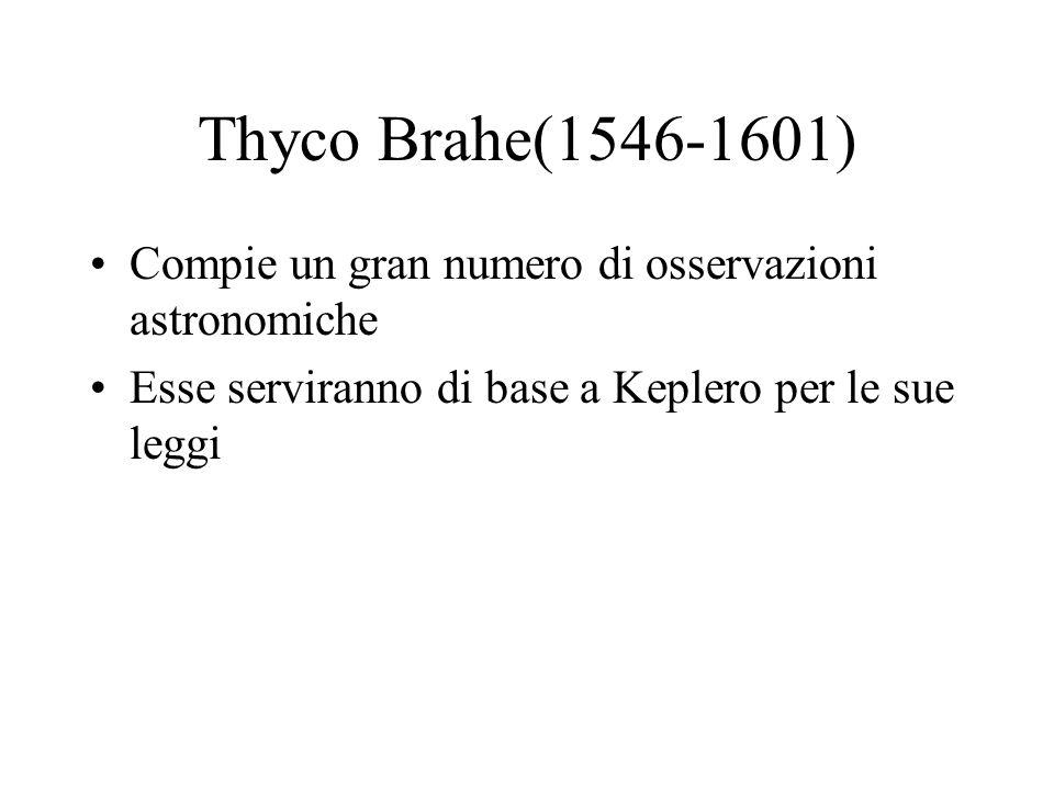 Thyco Brahe(1546-1601) Compie un gran numero di osservazioni astronomiche.