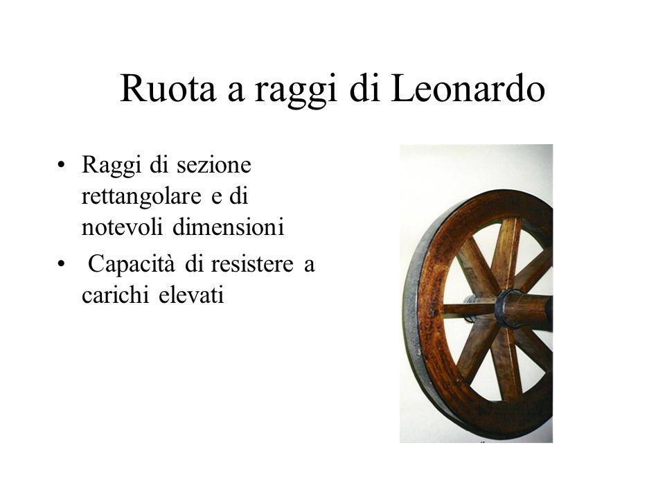 Ruota a raggi di Leonardo