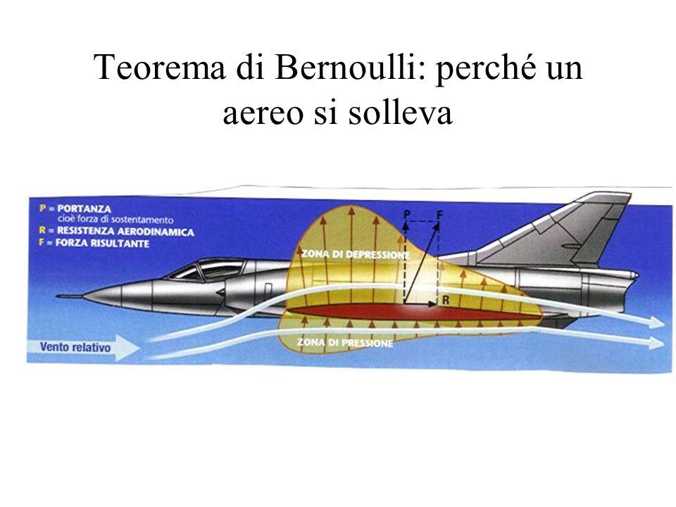 Teorema di Bernoulli: perché un aereo si solleva