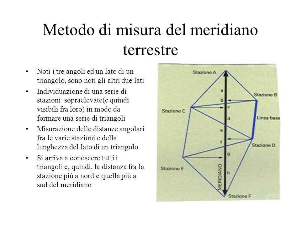 Metodo di misura del meridiano terrestre