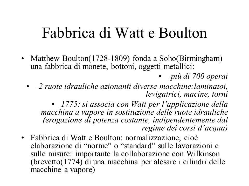 Fabbrica di Watt e Boulton