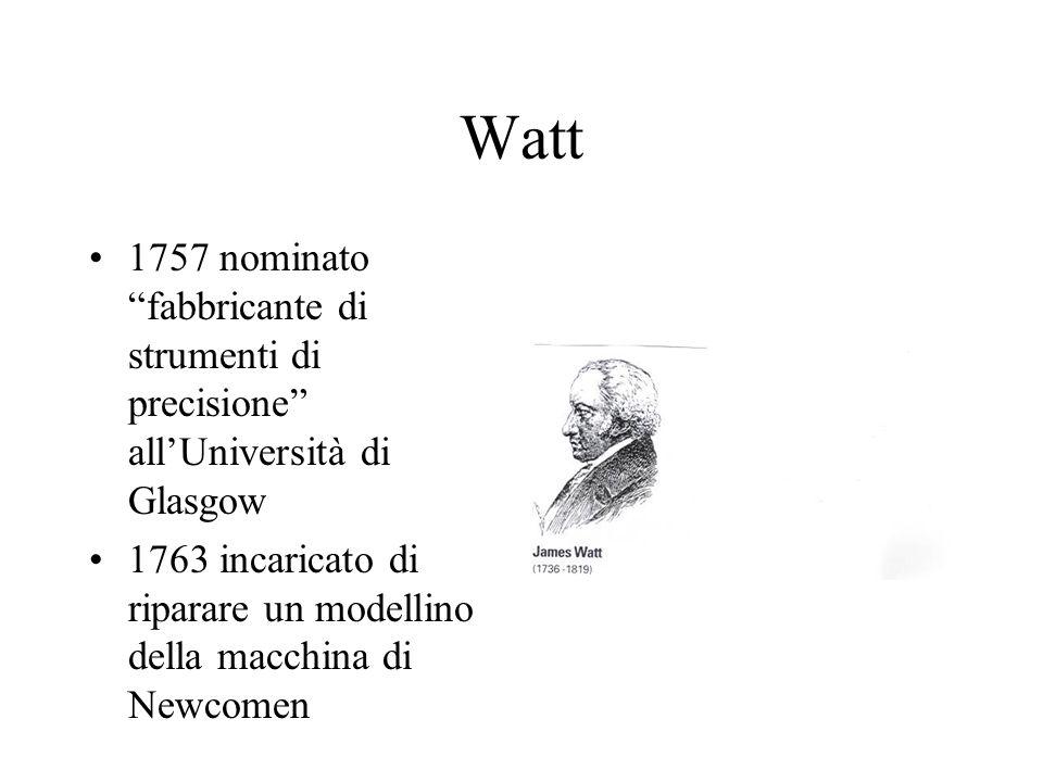 Watt 1757 nominato fabbricante di strumenti di precisione all'Università di Glasgow.