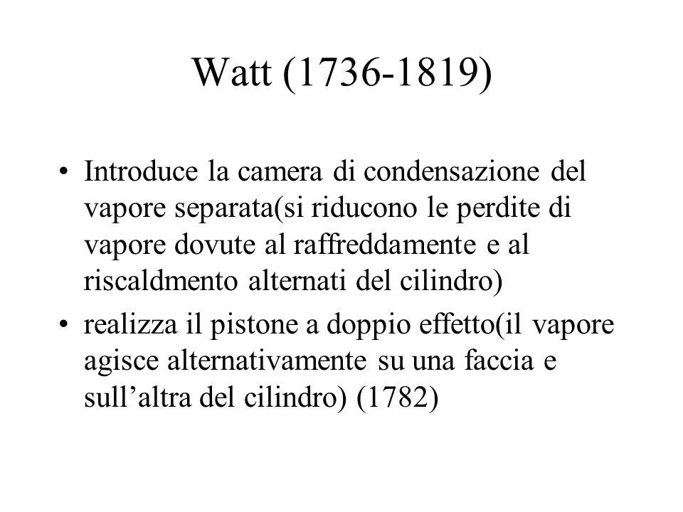Watt (1736-1819)