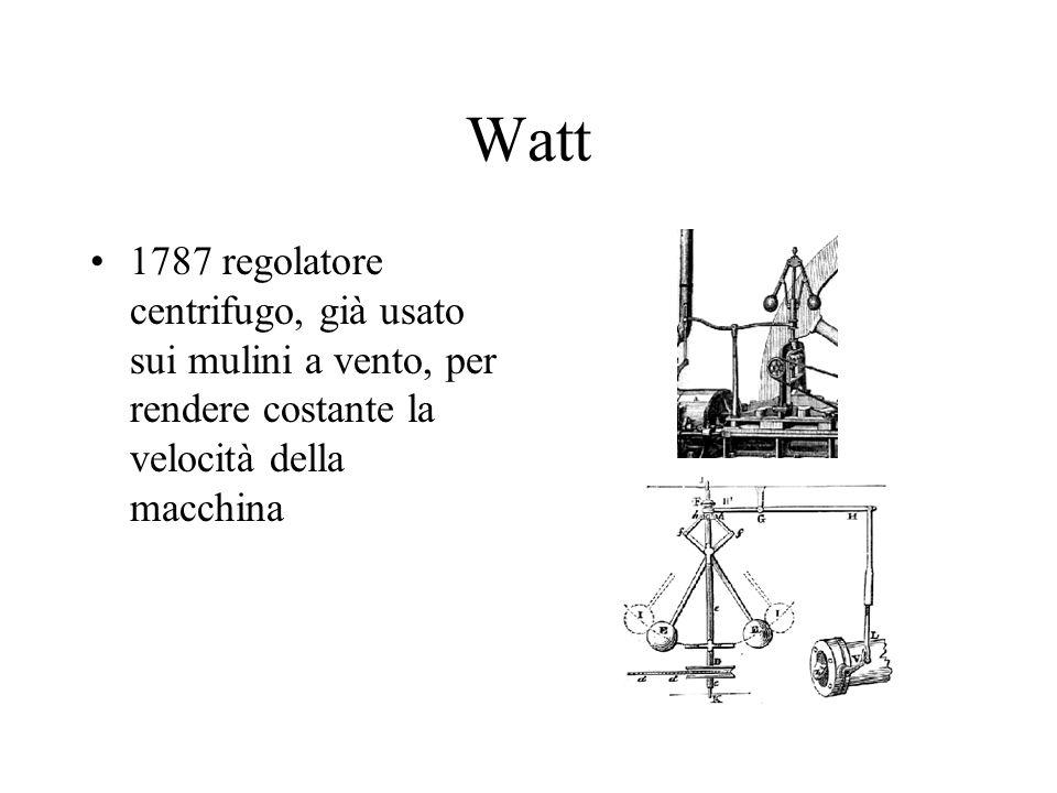 Watt1787 regolatore centrifugo, già usato sui mulini a vento, per rendere costante la velocità della macchina.