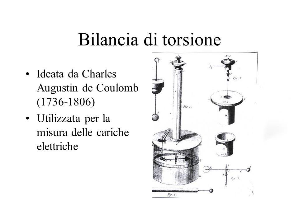 Bilancia di torsione Ideata da Charles Augustin de Coulomb (1736-1806)