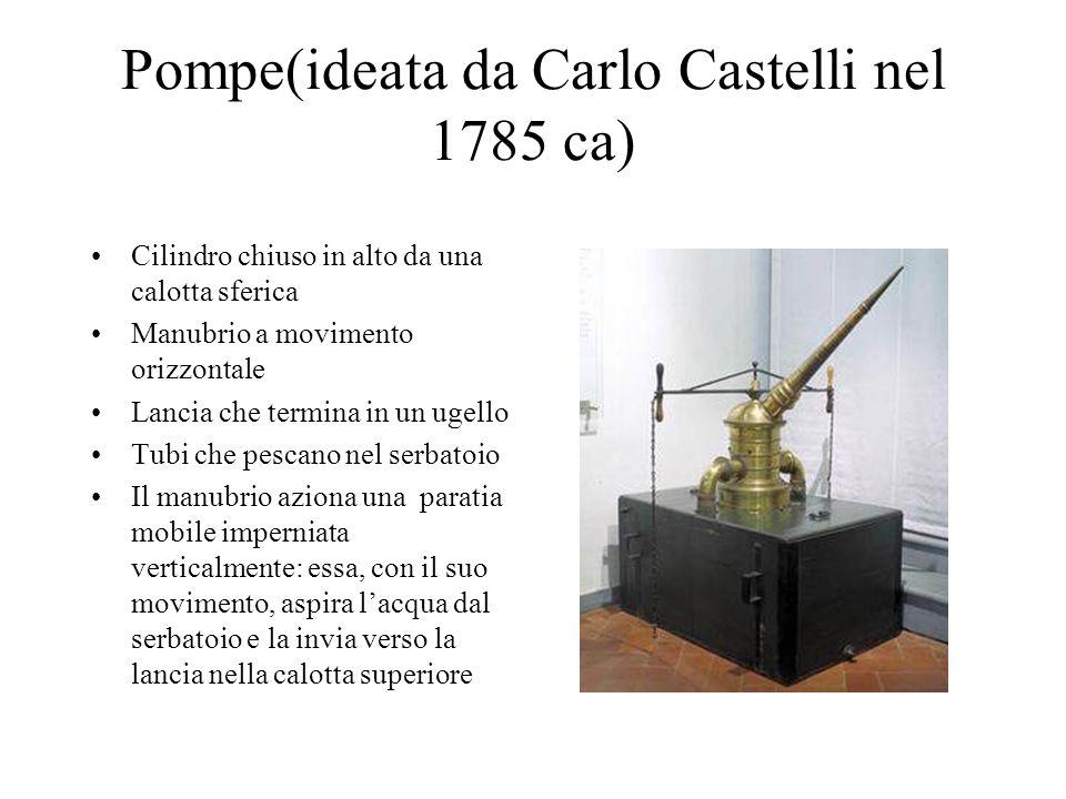 Pompe(ideata da Carlo Castelli nel 1785 ca)