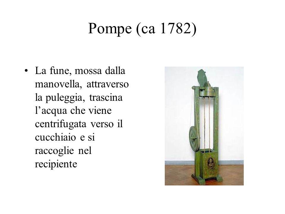 Pompe (ca 1782)