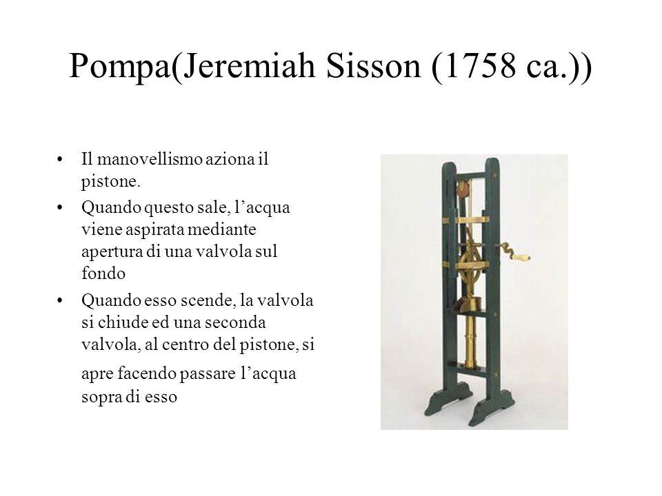 Pompa(Jeremiah Sisson (1758 ca.))