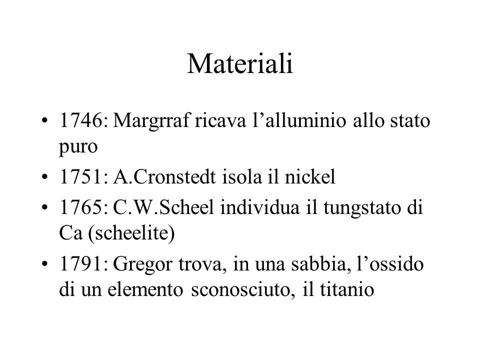 Materiali 1746: Margrraf ricava l'alluminio allo stato puro