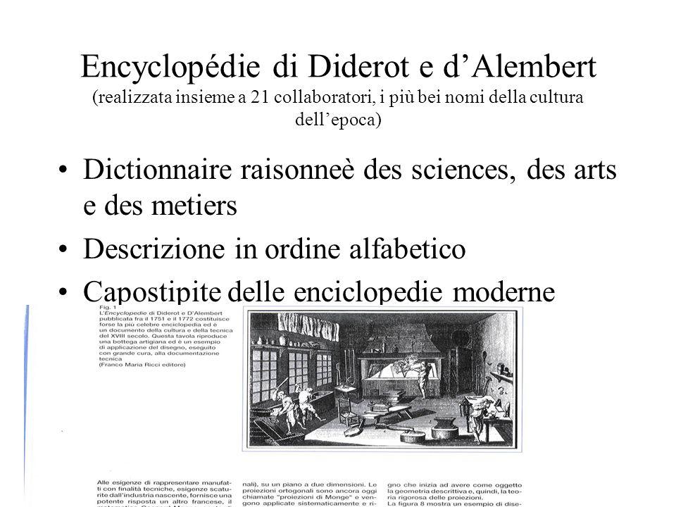 Encyclopédie di Diderot e d'Alembert (realizzata insieme a 21 collaboratori, i più bei nomi della cultura dell'epoca)
