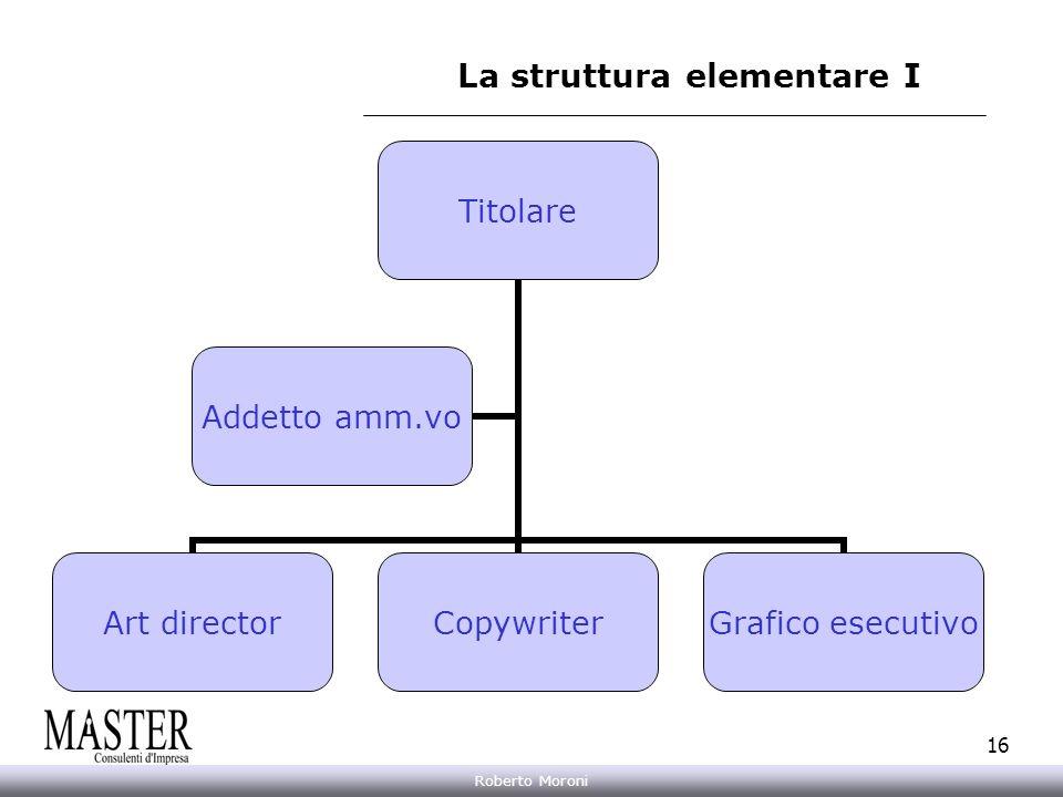 La struttura elementare I