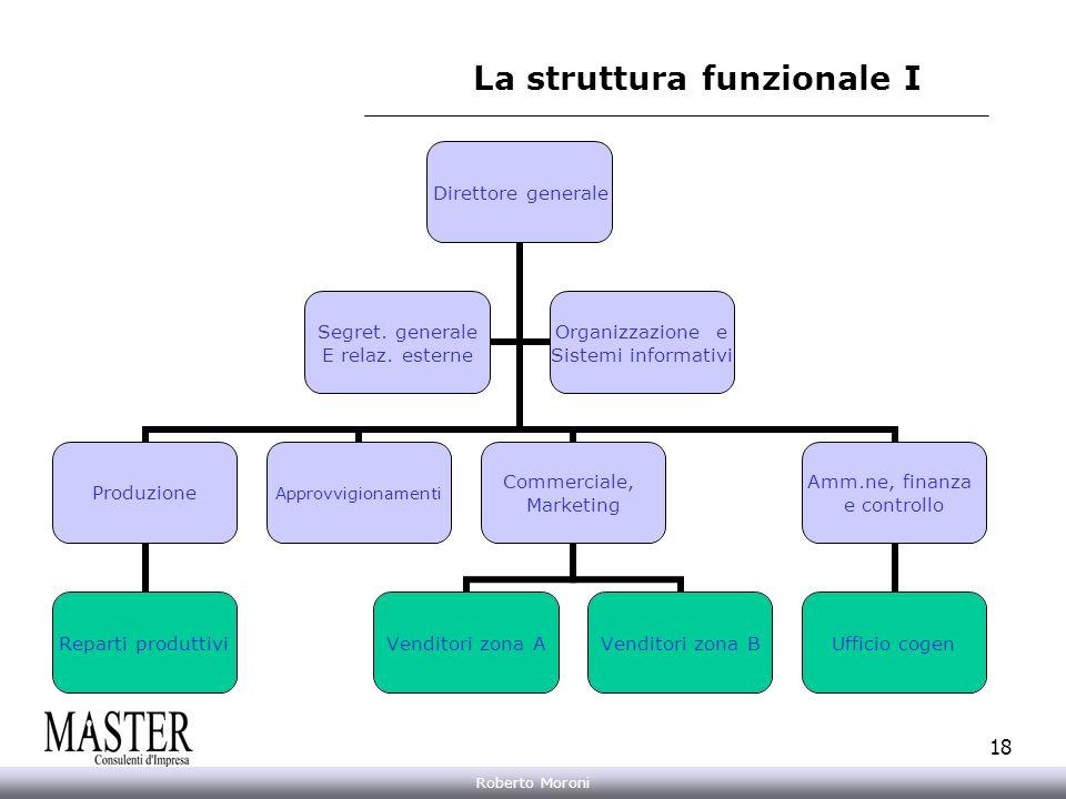 La struttura funzionale I