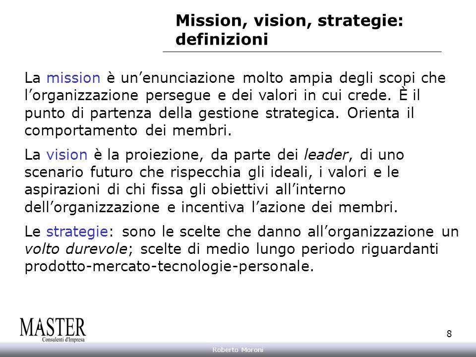 Mission, vision, strategie: definizioni