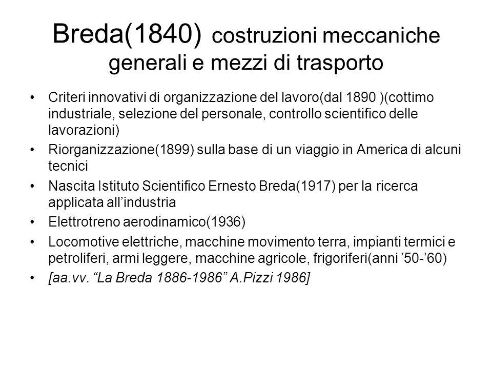 Breda(1840) costruzioni meccaniche generali e mezzi di trasporto