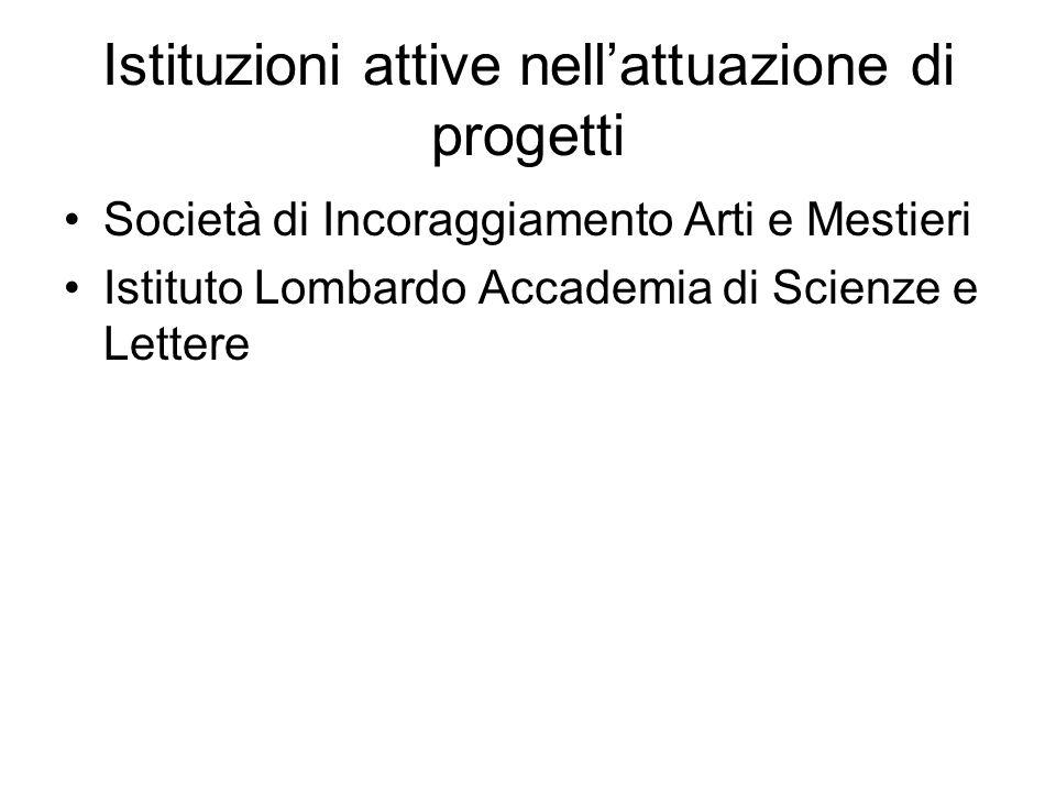 Istituzioni attive nell'attuazione di progetti