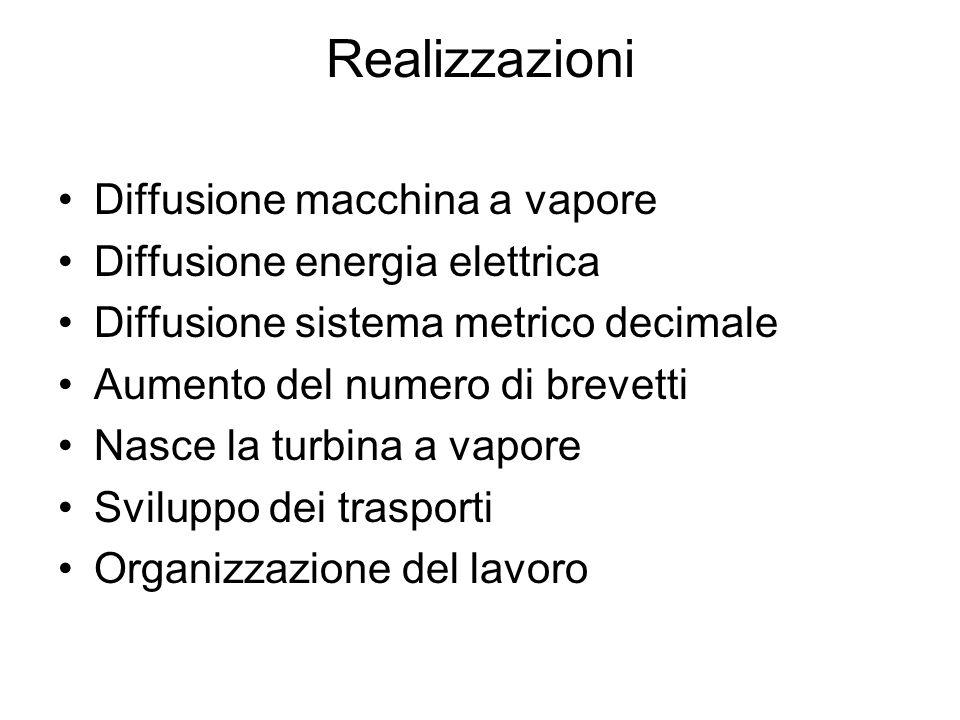 Realizzazioni Diffusione macchina a vapore