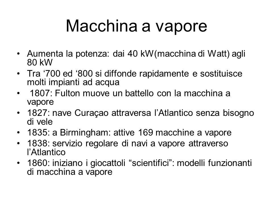 Macchina a vaporeAumenta la potenza: dai 40 kW(macchina di Watt) agli 80 kW.