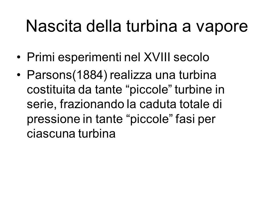 Nascita della turbina a vapore