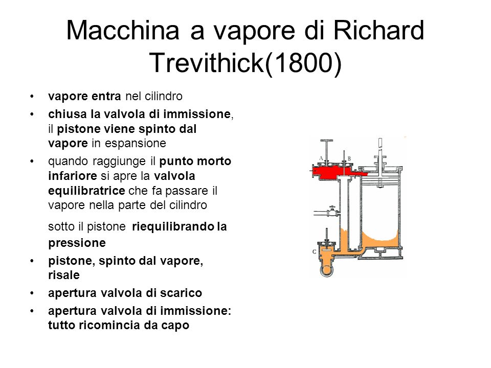 Macchina a vapore di Richard Trevithick(1800)
