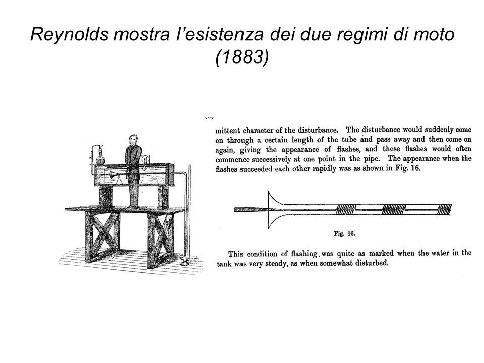 Reynolds mostra l'esistenza dei due regimi di moto (1883)