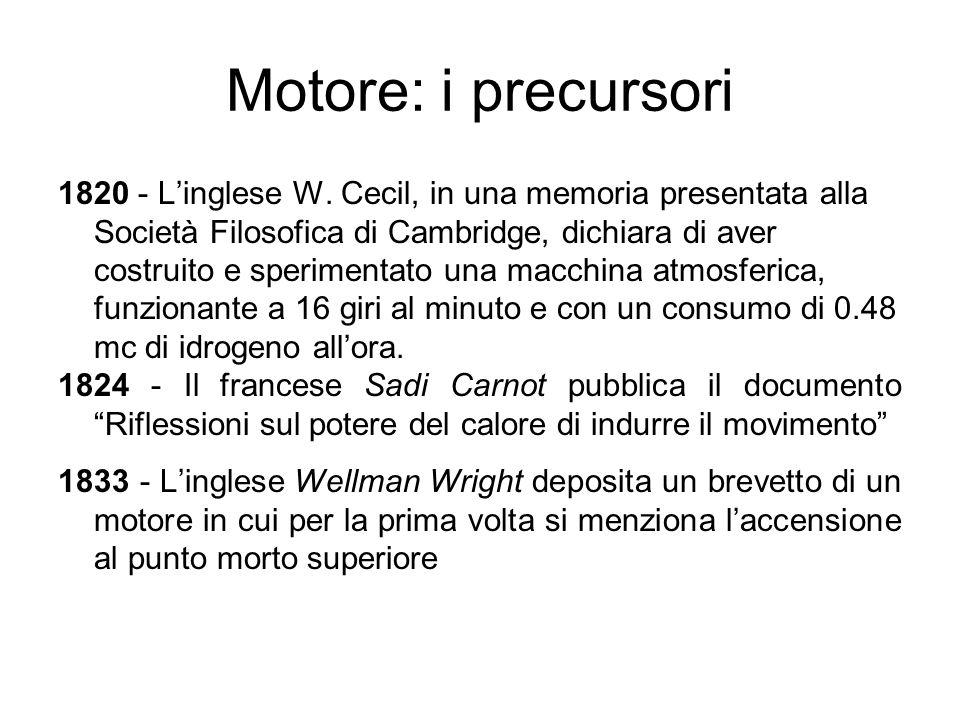 Motore: i precursori