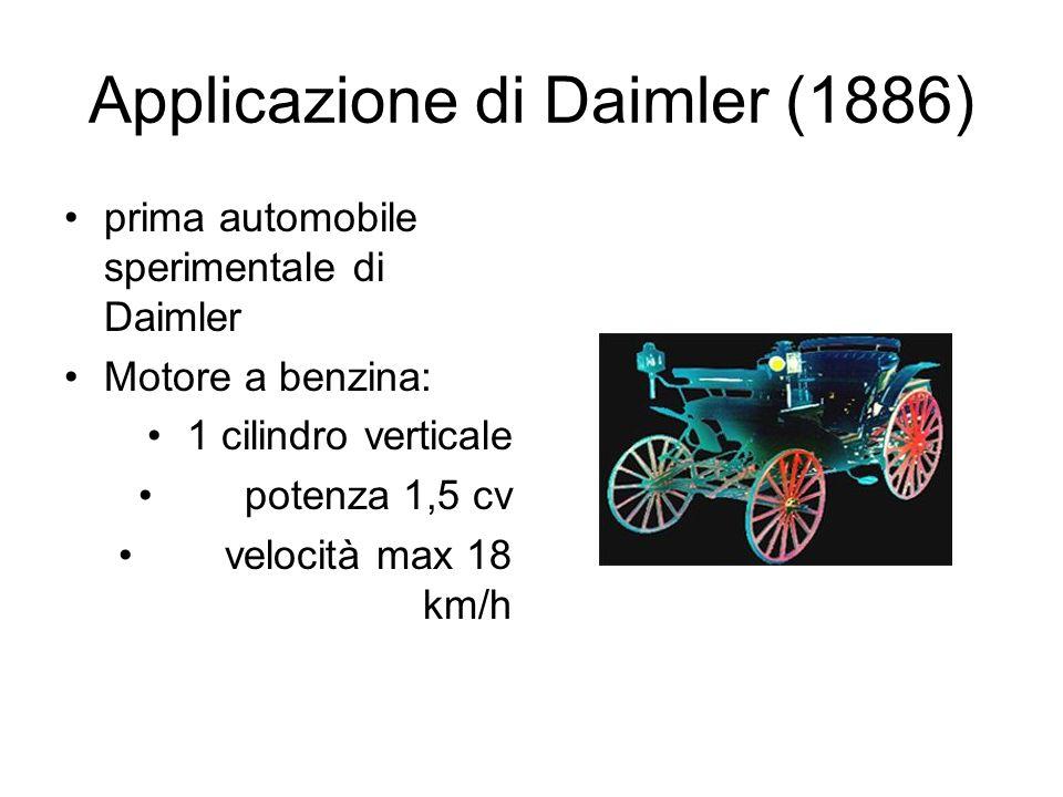 Applicazione di Daimler (1886)