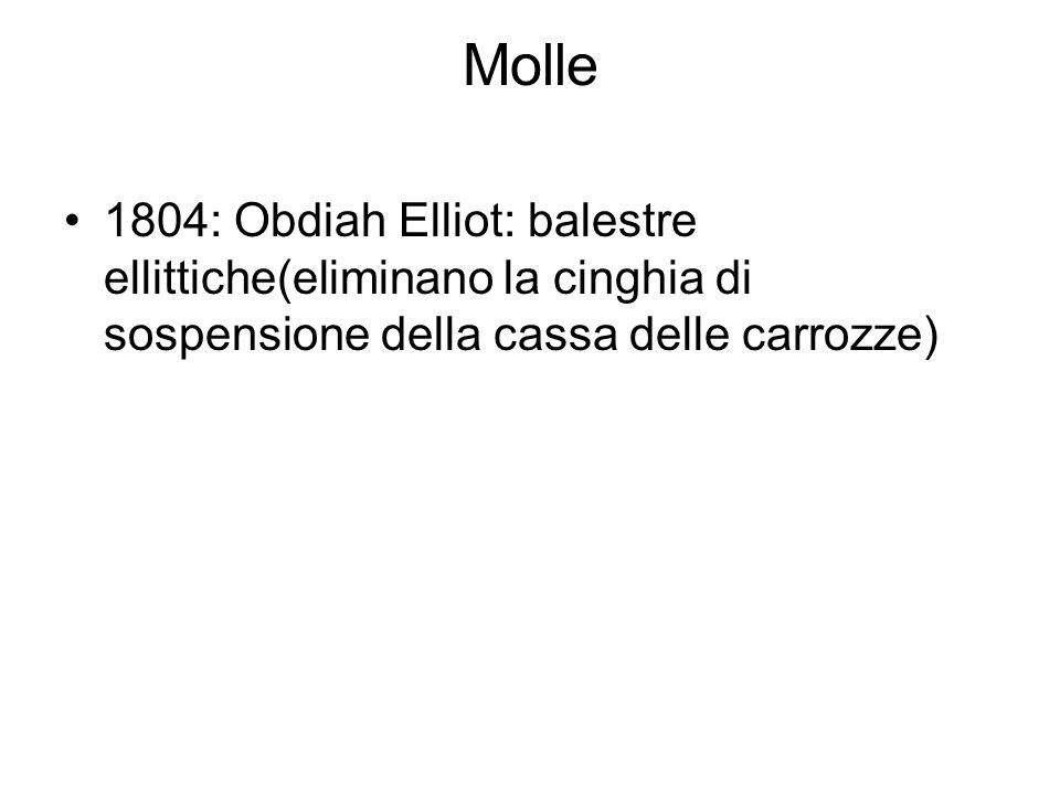 Molle1804: Obdiah Elliot: balestre ellittiche(eliminano la cinghia di sospensione della cassa delle carrozze)