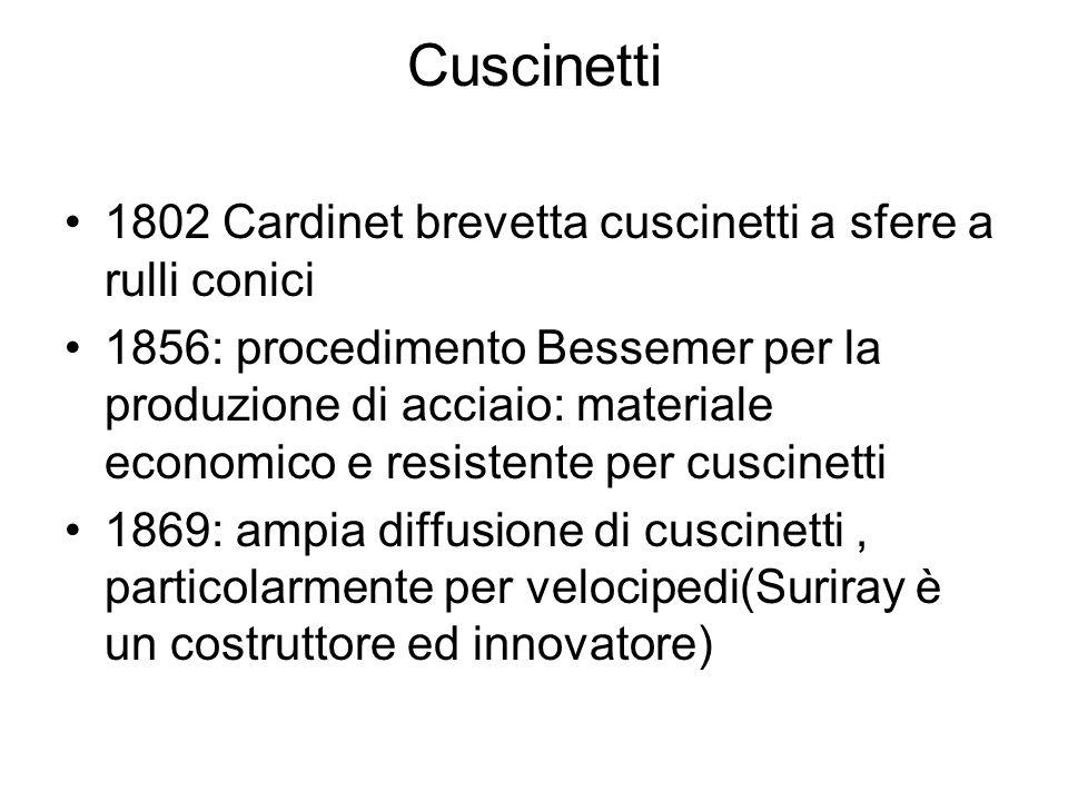 Cuscinetti 1802 Cardinet brevetta cuscinetti a sfere a rulli conici